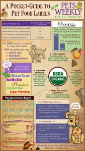 pet food label